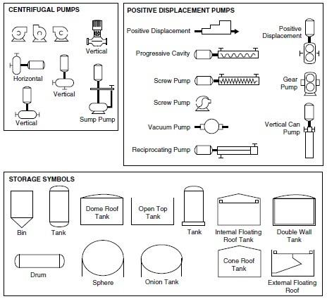 Tipos De Diagramas De Proceso Formaci 243 N Y Consultor 237 A